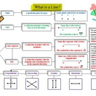 Geometry Unit Graphic Organizers