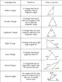 Geometry Vocabulary Cards (definitions & pictures)