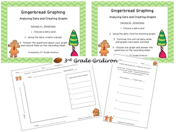 Gingerbread Graphing - Analyzing Data/Creating Bar Graphs