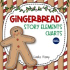 Gingerbread Story Elements {For Favorite Versions of The G