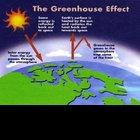 Global Warming Power Point - Visual Teaching Method!