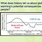 Global Warming PowerPoint--Medieval Warm Period (MWP)