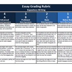 Go-To Grading Rubrics