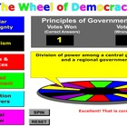 Government - Wheel of Government Principles - Bill Burton