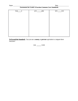 Grade 3 Common Core Assessment for Fraction Concepts