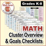 Grades K-8 Common Core Math Standards Posters ~ CCSS Overv