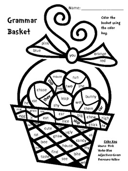 Grammar Basket- Parts of Speech Color Activity-Easter Themed