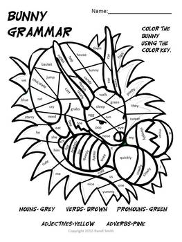 Grammar Bunny-Noun, Verb, Adj, Pronoun, Adv- Coloring Activity