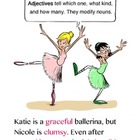 Grammar Comics: Parts of Speech Posters (digital files)