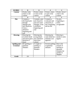 Graphic Novel Activity Template and Rubric