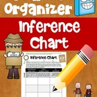 Graphic Organizer aligned to Common Core Reading (Inferencing)