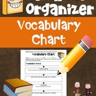 Graphic Organizer aligned to Common Core Reading (Vocabulary Map)