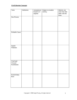 GRAPHIC ORGANIZER-Civil Liberties Concepts