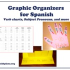 Graphic Organizer for Spanish conjugations