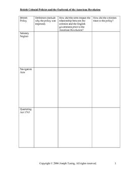 GRAPHIC ORGANIZER-The American Revolution and British Colo
