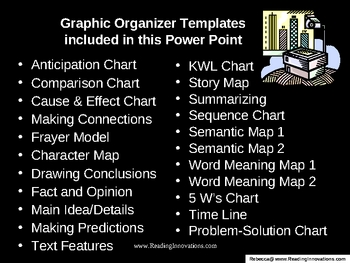 Graphic Organizers (Power Point Templates)