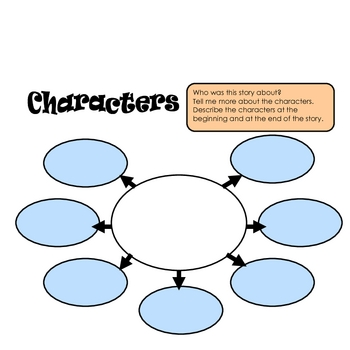Graphic Organizers (for reading and writing)