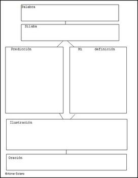 Graphic organizer Vocabulary builder in Spanish Espanol