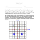 Graphing Booklet #1:  The Basics of the Coordinate Plane