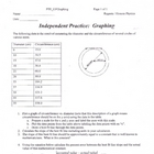 Graphing Independent Practice (pi slope)