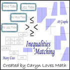 Graphing Inequalities Matching Activity~Interactive Bullit