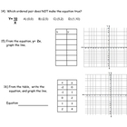 Graphing Linear Equations Test