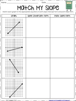 Graphing Linear Equations Unit Resources