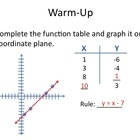 Graphing Linear Equations (focus on Real-Life Situations)