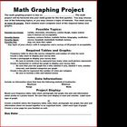 Graphing Math Project
