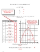 Graphing Quadratic Equations (Overhead Transparencies)