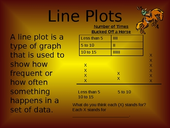 Graphing Roundup! Bar, Line, Pie, Line Plot, Venn- 3rd Grade