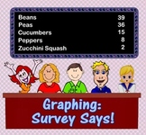 Graphing: Survey Says!