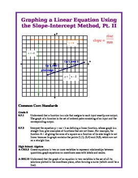 Graphing a Linear Equation (Line) Using the Slope-Intercep