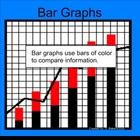 Graphing with Bar Graphs Smartboard Lesson
