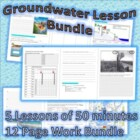 Groundwater PowerPoint, Pollution, Water Conservation, HW, Notes