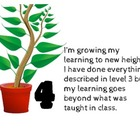 Growing Toward Our Learning Goals!  Marzano Levels of Unde