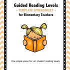 Guided Reading Needs Spreadsheet: Readers' At-a-Glance