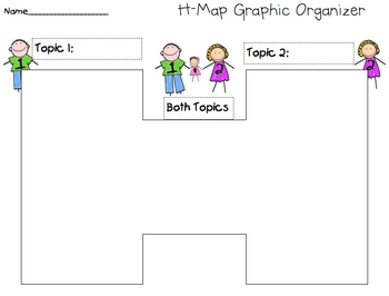 H Map Graphic Organizer