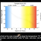H-R Diagram Hertzsprung Russell Diagram Interactive Powerpoint