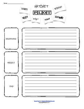 HATCHET  Student Worksheets