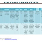 HM 4th Grade Reading Theme Skills Cheat Sheet