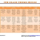 HM 5th Grade Reading Theme Skills Cheat Sheet