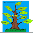 HMR Grade 1 Theme 04 Story 1 - Family Tree Activity