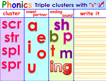 HMR Grade 1 Theme 4 Story #3 Phonics Interactive Activity