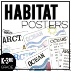 Habitat Posters