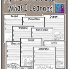 Habitats:  What I Learned Booklet