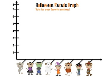 Halloween Parade Ordinal Positions and Graphing