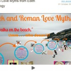 Hamilton's Eight (8) Brief Love Myths Prezi PowerPoint wit