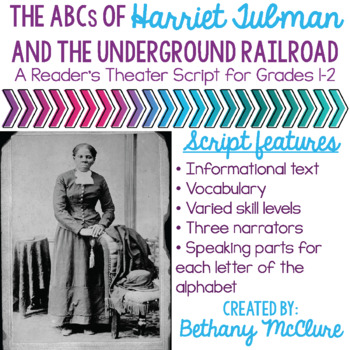 Harriet Tubman & The Underground Railroad: a Reader's Thea
