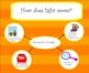 Heat, Light, & Sound Unit Smartboard Lesson
